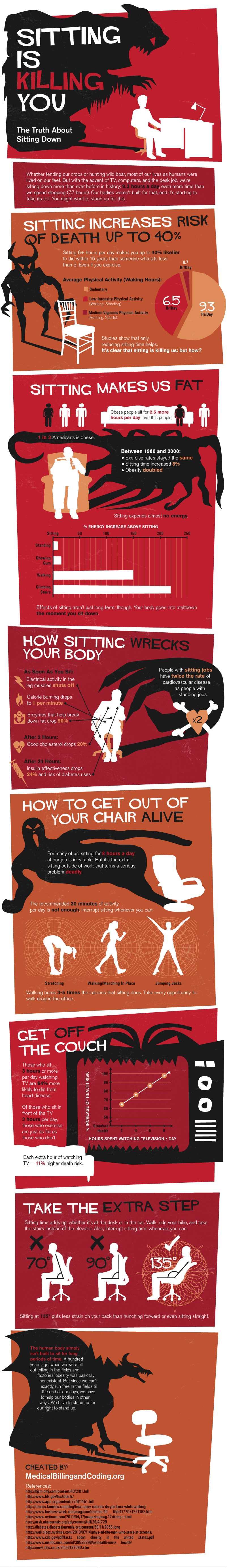Infographic: Zitten is dodelijk